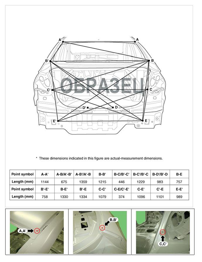 Контрольные точки геометрии кузова ford focus 3