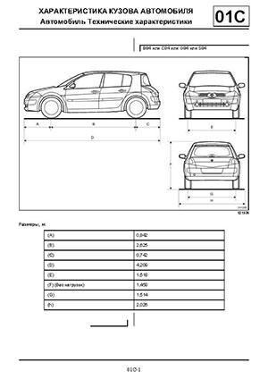 Кузовные размеры и ссылки на них   Автомобиль мечты