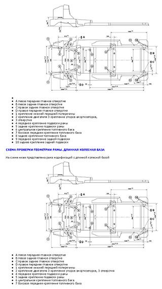 геометрические размеры кузова peugeot 607